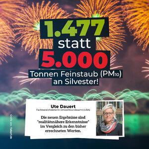 1477 statt 5000 Tonnen Feinstaub an Silvester.jpg